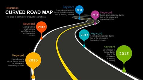 road map powerpoint template curved road map powerpoint and keynote template slidebazaar