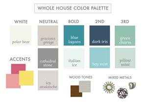 whole house color palette how to decorate without losing your sanity don t miss