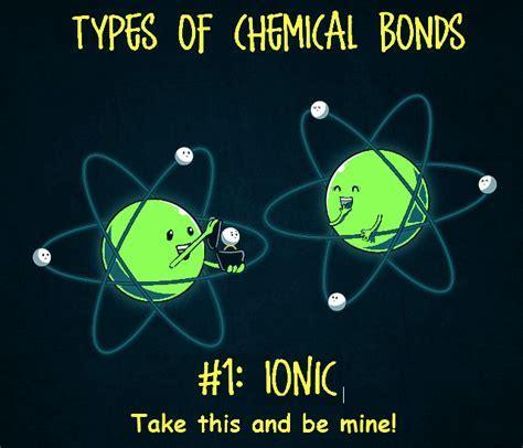 ionic tutorial italiano ionic bonds thinglink