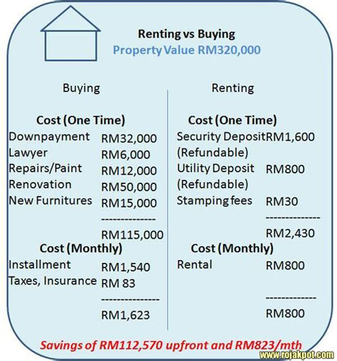 buying vs renting house why this property renting vs buying comparison is wrong