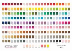 spectrum noir color chart colour charts spectrum noir markers spectrum colouring