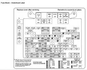 Chevy Silverado Fuse Box Diagram On 2006 Gmc Envoy Xl Wiring Diagram | the cigarette lighter in my 2006 chevy silverado doesnt