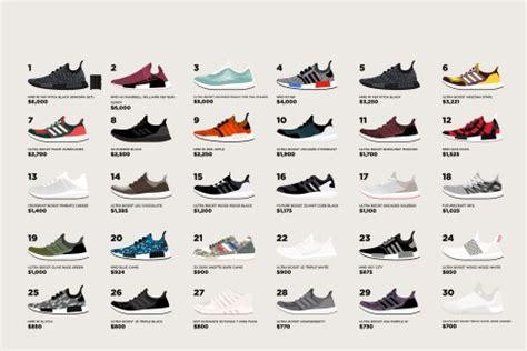 rare adidas shoes  rarest adidas   time highsnobiety