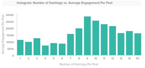 30 interior instagram hashtags you should be using topology how to use instagram hashtags to expand your reach