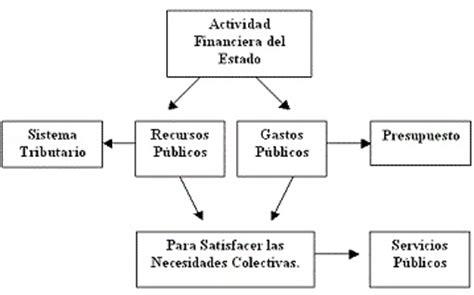 equilibrando las finanzas del negocio con las finanzas del hogar finanzas publicas