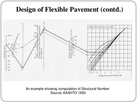 design flexibility meaning critical appraisal of pavement design of ohio department