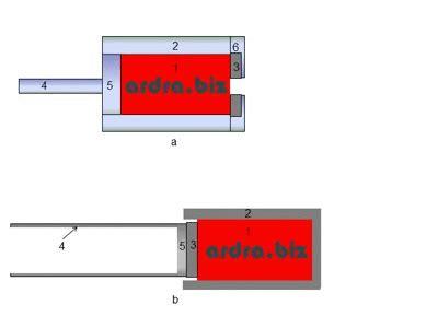 Jari Fingerpick Bahan Logam Steel proses pembentukan produk logam dengan teknologi ekstrusi ardra biz