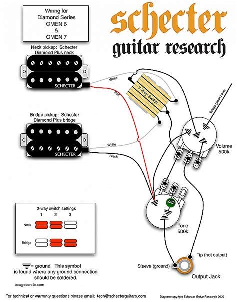 pearly gates wiring diagram pearly gates vs seth lover