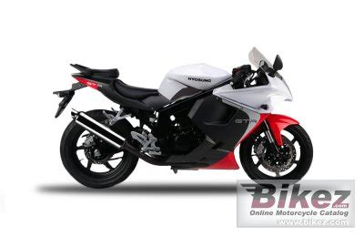 Lu Gt 125 2017 hyosung gt 125 r specifications and pictures