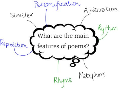Features Of Year 6 Poetry Year 6 War Poetry