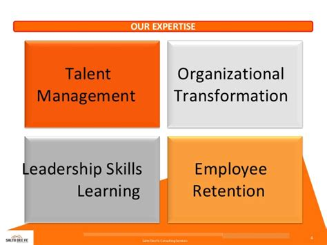 nurturing leadership talent a win win strategy one news page sdf consulting talent management leadership training organization