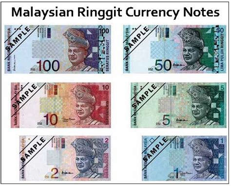 currency converter won to rm malaysian ringgit forex currency notes exchange rates