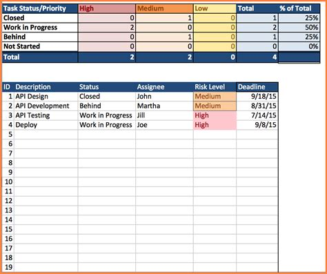 Excel Issue Tracking Template by 5 Issue Tracking Spreadsheet Template Excel Excel
