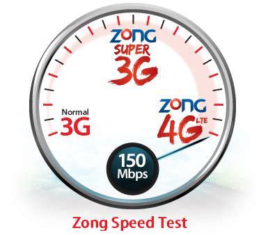 mobile speed check zong 3g packages price tariff coverage area