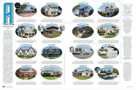 Different Types Of Home Architecture by A Guide To 16 Of The Most Classic Types Of La Houses