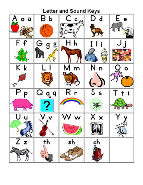 alphabet chart american sign language alphabet pdf