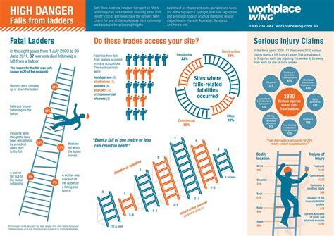 step ladder risk assessment template new for fixed ladders