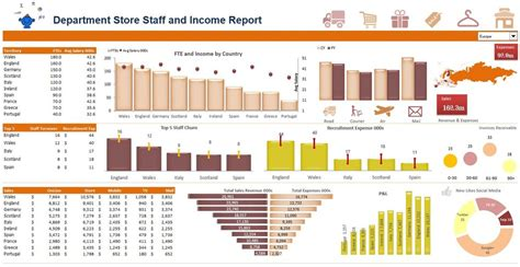 department excel dashboard sales expenses excel