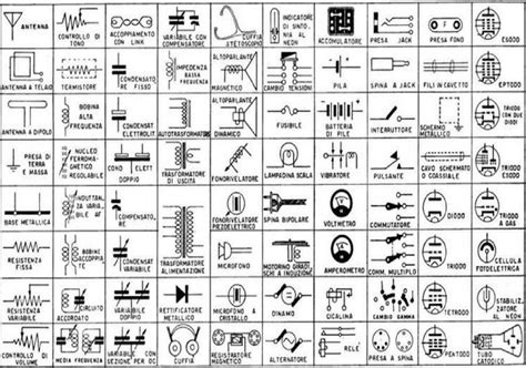 simboli arredamento come leggere i simboli dell impianto elettrico