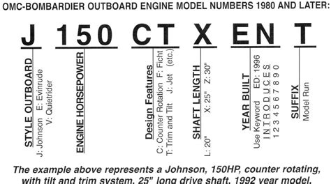 yamaha outboard motor serial number meaning boat motor serial number lookup impremedia net