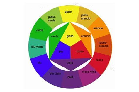 tavola cromatica dei colori quali sono i colori primari secondari e terziari