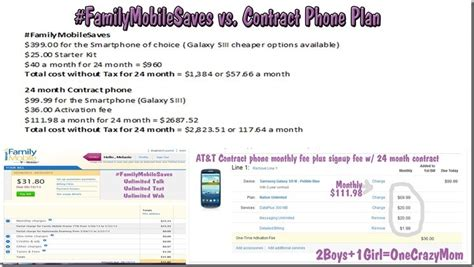 cheap cell phone plans no contract 28 images talk we are loving our cheap wireless plan without a contract