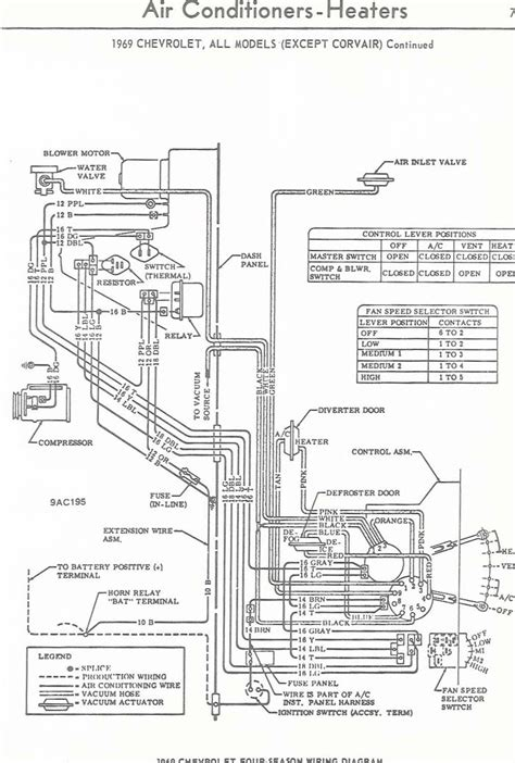 68 chevelle engine wiring diagram wiring diagrams wiring