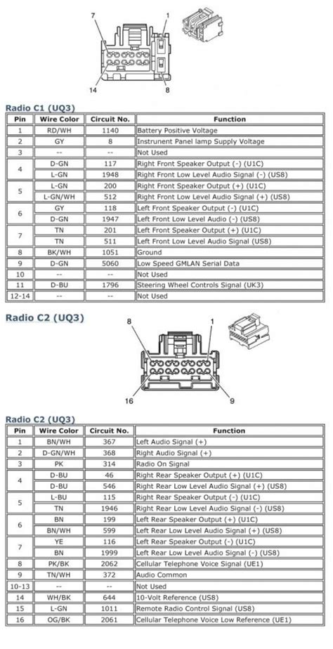2007 chevy cobalt radio wiring diagram wiring diagram manual