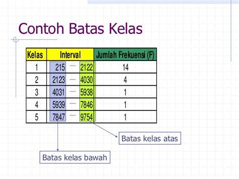membuat batas atas dan batas bawah distribusi frekuensi penyajian data dan distribusi frekuensi