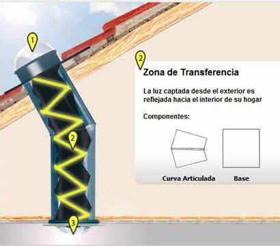 claraboyas solares m 225 s de 25 ideas incre 237 bles sobre claraboya en