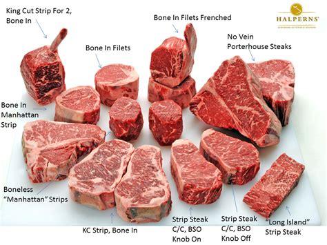 steak cuts by muscle halperns