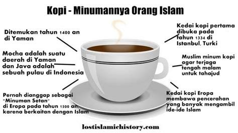 Yaman Kopi 1 oktober hari kopi se dunia gema uhamka