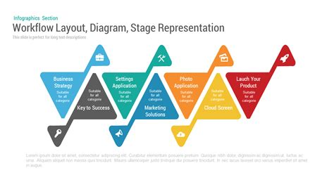 Workflow Layout Diagram Stage Powerpoint Keynote Template Slidebazaar Powerpoint Workflow Diagram Template