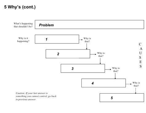 5 why template excel 5 whys diagram template 5 get free image about wiring