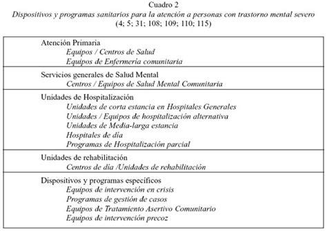 revista escooltura d 237 a de muertos vs halloween imagenes de sentro de dia rehabilitaci 243 n apoyo social
