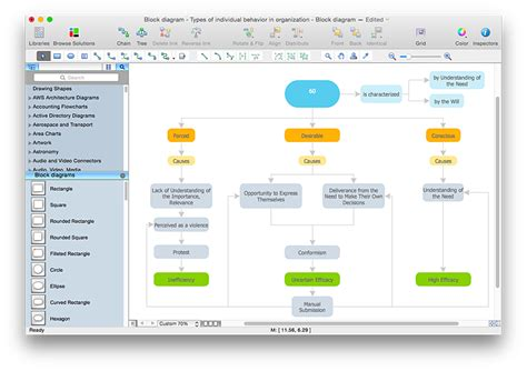 create use diagram in visio create visio block diagram conceptdraw helpdesk