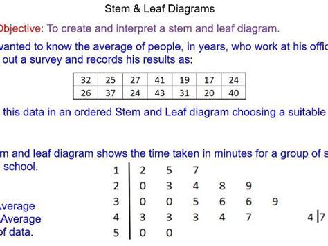 how to do a stem leaf diagram stem and leaf diagram tes theleaf co