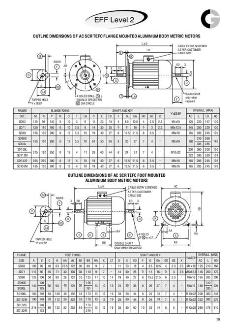 metric motor wiring diagram k grayengineeringeducation