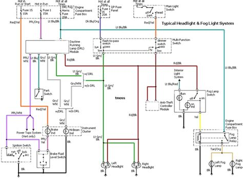 wiring diagram 1997 honda accord ireleast readingrat