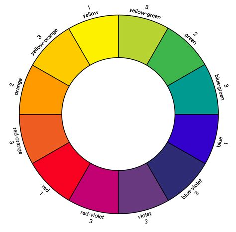 color wheeel flaneur designs of using color wheel for designing
