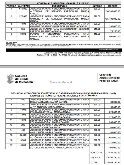 documentos para cambiar placas del estado de michoacan reemplacamiento en michoac 225 n bot 237 n del gobierno