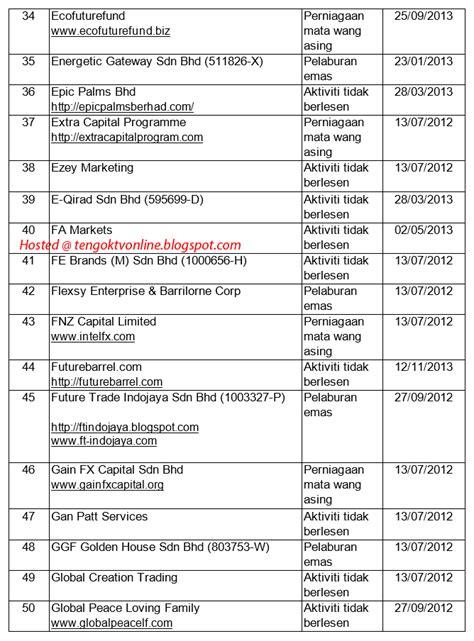 lhdn e filing borang 2013 e filing lhdn borang untuk cukai pendapatan 2013 tarikh