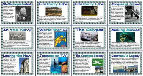 biography posters ks2 geography ks2 resources biography of explorer jacques
