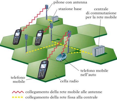 telefonia mobile 3 copertura rete telefon 236 a m 242 bile nell enciclopedia treccani