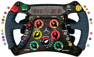 Formula 1 Steering Wheel F1 Steering Wheel Explained Buttons Switches Levers