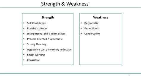 how to mention strength and weakness in resume resume ideas