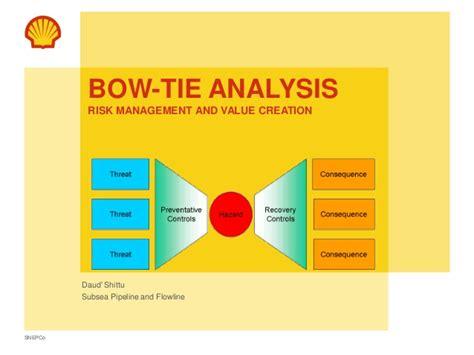 bow tie analysis template tie bow diagram suit measurements diagram elsavadorla