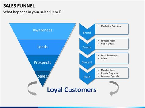 sales funnel powerpoint template sketchbubble