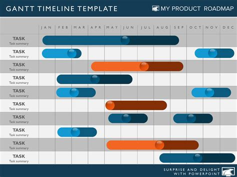 technology roadmap template ppt timeline template my product roadmap product s roadmap