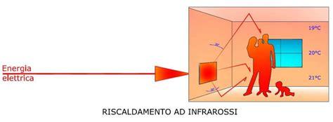 lade a infrarossi per animali casi reali raffronto tra pannelli infrarossi e impianti